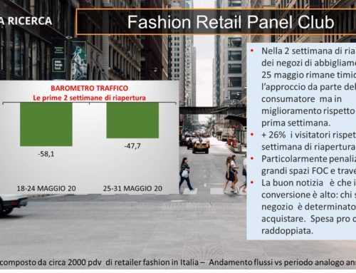 Fashion Retail Panel – aggiornamento 17 giugno