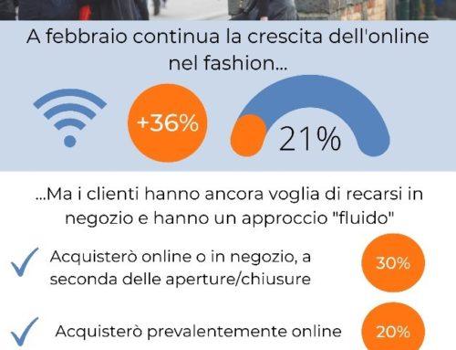 Fashion ed Emergenza sanitaria – Osservatorio – febbraio 2021 – Le vendite on line